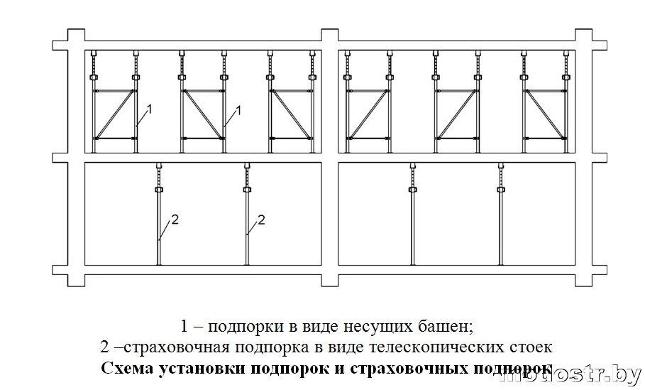 Kvalita povrchu monolitických štruktúr