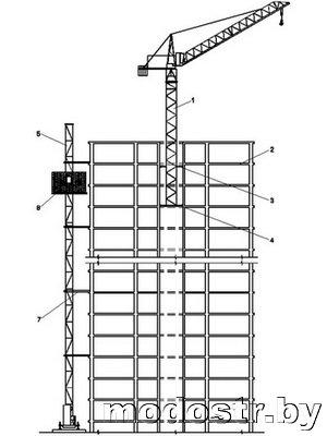 Рисунок 2 – Схема установки