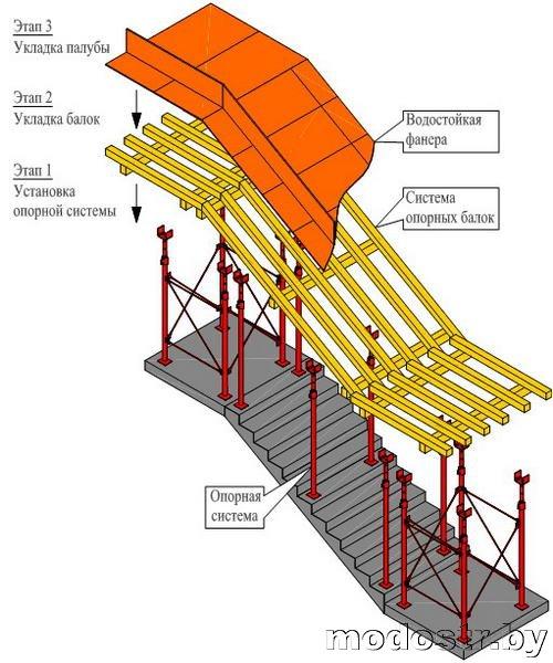 Схема опалубки монолитного