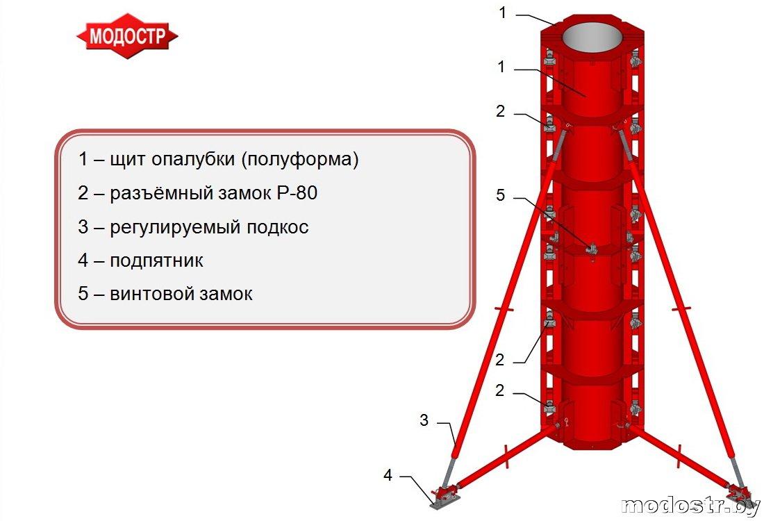 Колонна железобетонная круглая жби сервис вологда